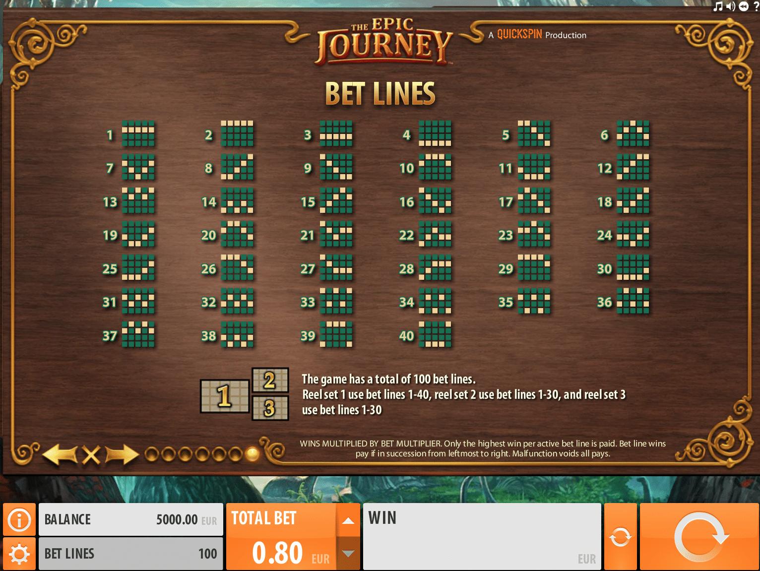 The Epic Journey Gewinnlinien