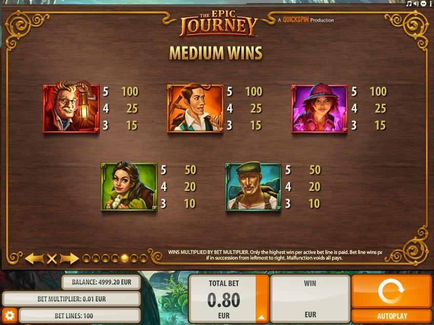 The Epic Journey Gewinnkombinationen